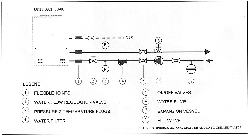 Chiller Connection Diagram