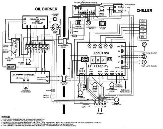 Circuit Board Diagram